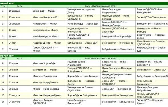 Календарь игр Чемпионата РБ